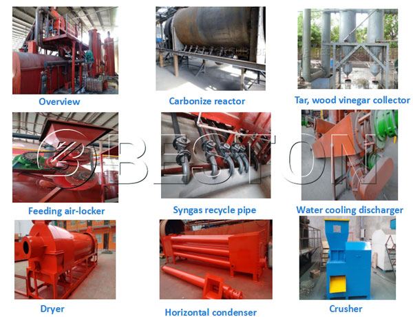 Parts of Beston Biomass Pyrolysis Plant